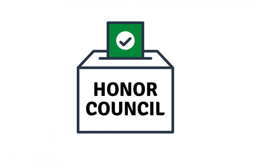 Students voted for honor council members and the members for next years council were announced.